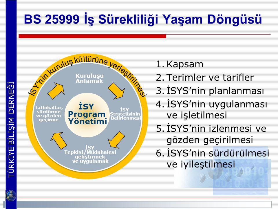 TÜRKİYE BİLİŞİM DERNEĞİ BS 25999 İş Sürekliliği Yaşam Döngüsü 1.Kapsam 2.Terimler ve tarifler 3.İSYS'nin planlanması 4.İSYS'nin uygulanması ve işletilmesi 5.İSYS'nin izlenmesi ve gözden geçirilmesi 6.İSYS'nin sürdürülmesi ve iyileştilmesi Kuruluşu Anlamak İSY Stratejisinin Belirlenmesi İSY Tepkisi/Müdahalesi geliştirmek ve uygulamak Tatbikatlar, sürdürme ve gözden geçirme İSY Program Yönetimi
