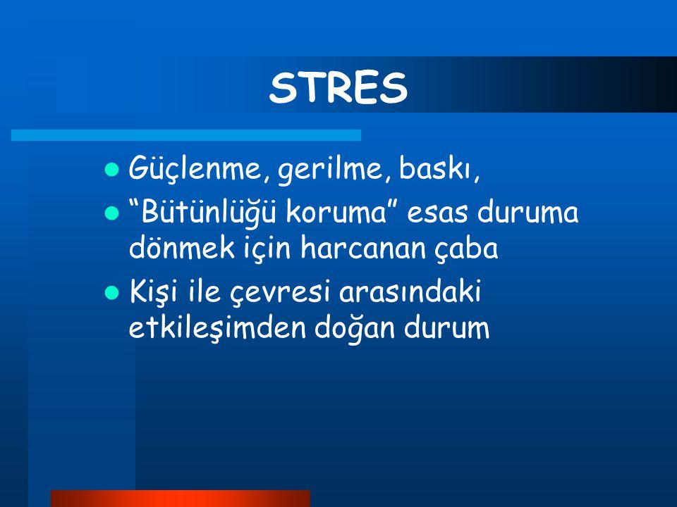 """STRES Güçlenme, gerilme, baskı, """"Bütünlüğü koruma"""" esas duruma dönmek için harcanan çaba Kişi ile çevresi arasındaki etkileşimden doğan durum"""
