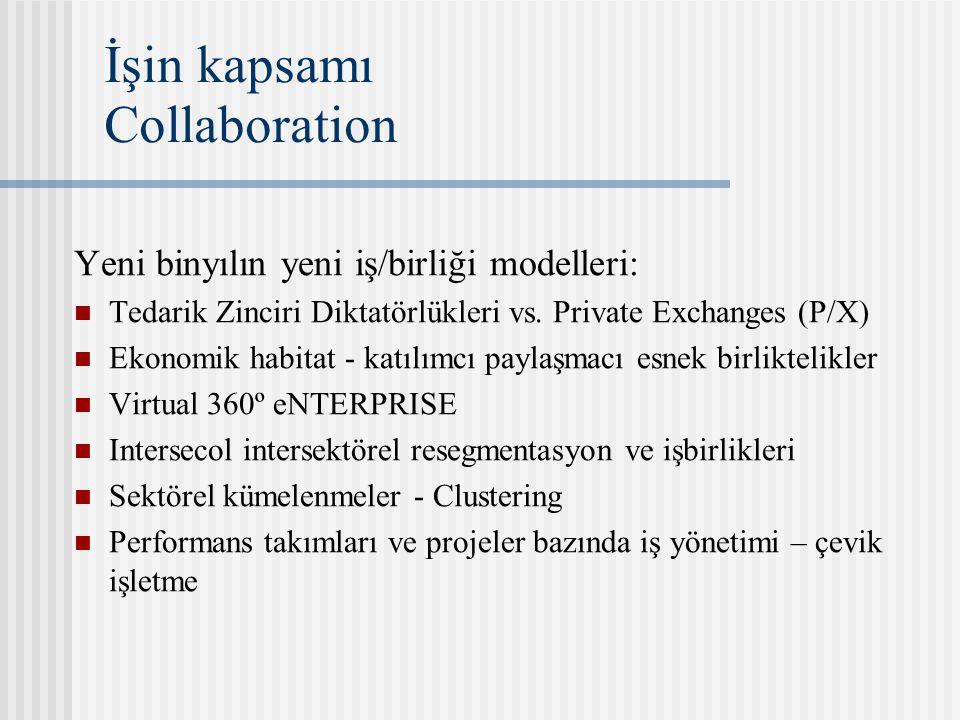 İşin kapsamı Collaboration Yeni binyılın yeni iş/birliği modelleri: Tedarik Zinciri Diktatörlükleri vs. Private Exchanges (P/X) Ekonomik habitat - kat