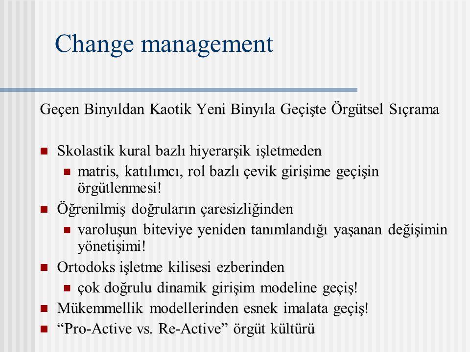 Change management Geçen Binyıldan Kaotik Yeni Binyıla Geçişte Örgütsel Sıçrama Skolastik kural bazlı hiyerarşik işletmeden matris, katılımcı, rol bazlı çevik girişime geçişin örgütlenmesi.