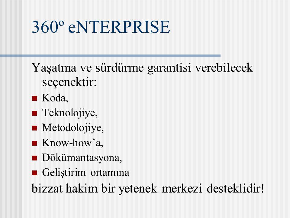 360º eNTERPRISE Yaşatma ve sürdürme garantisi verebilecek seçenektir: Koda, Teknolojiye, Metodolojiye, Know-how'a, Dökümantasyona, Geliştirim ortamına bizzat hakim bir yetenek merkezi desteklidir!