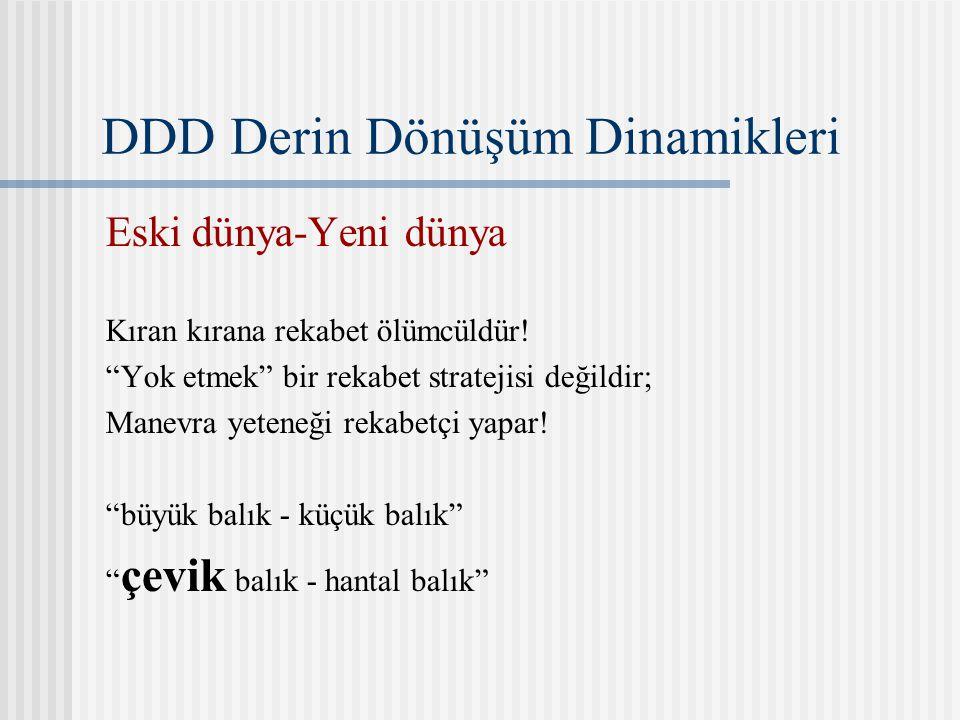 """DDD Derin Dönüşüm Dinamikleri Eski dünya-Yeni dünya Kıran kırana rekabet ölümcüldür! """"Yok etmek"""" bir rekabet stratejisi değildir; Manevra yeteneği rek"""