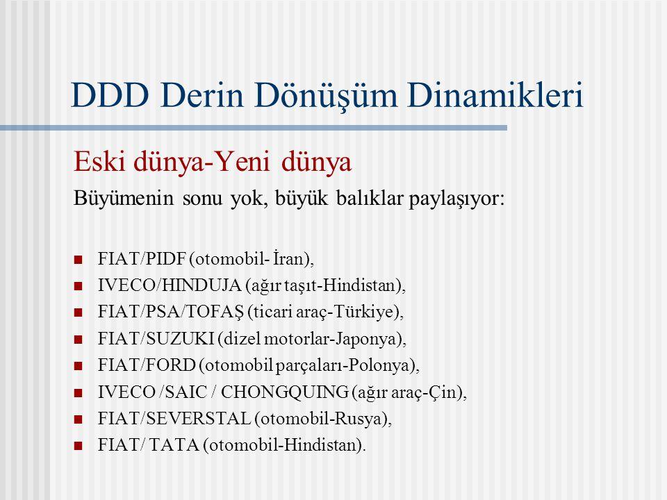 DDD Derin Dönüşüm Dinamikleri Eski dünya-Yeni dünya Büyümenin sonu yok, büyük balıklar paylaşıyor: FIAT/PIDF (otomobil- İran), IVECO/HINDUJA (ağır taşıt-Hindistan), FIAT/PSA/TOFAŞ (ticari araç-Türkiye), FIAT/SUZUKI (dizel motorlar-Japonya), FIAT/FORD (otomobil parçaları-Polonya), IVECO /SAIC / CHONGQUING (ağır araç-Çin), FIAT/SEVERSTAL (otomobil-Rusya), FIAT/ TATA (otomobil-Hindistan).