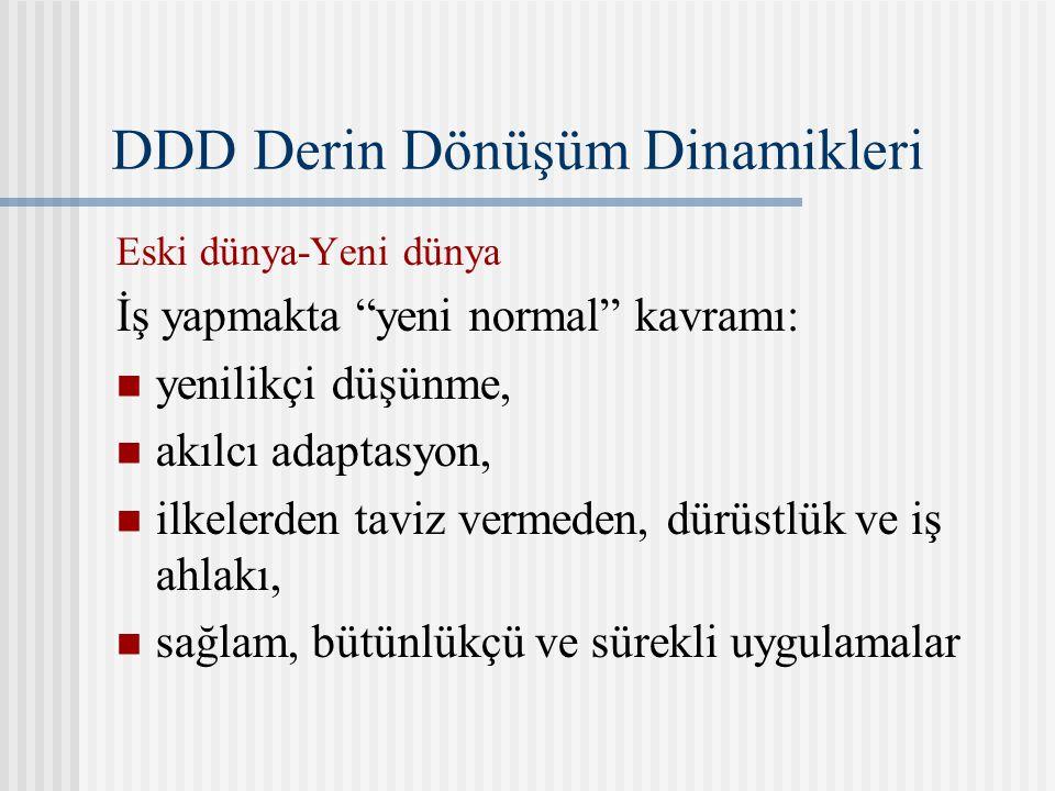 DDD Derin Dönüşüm Dinamikleri Eski dünya-Yeni dünya İş yapmakta yeni normal kavramı: yenilikçi düşünme, akılcı adaptasyon, ilkelerden taviz vermeden, dürüstlük ve iş ahlakı, sağlam, bütünlükçü ve sürekli uygulamalar