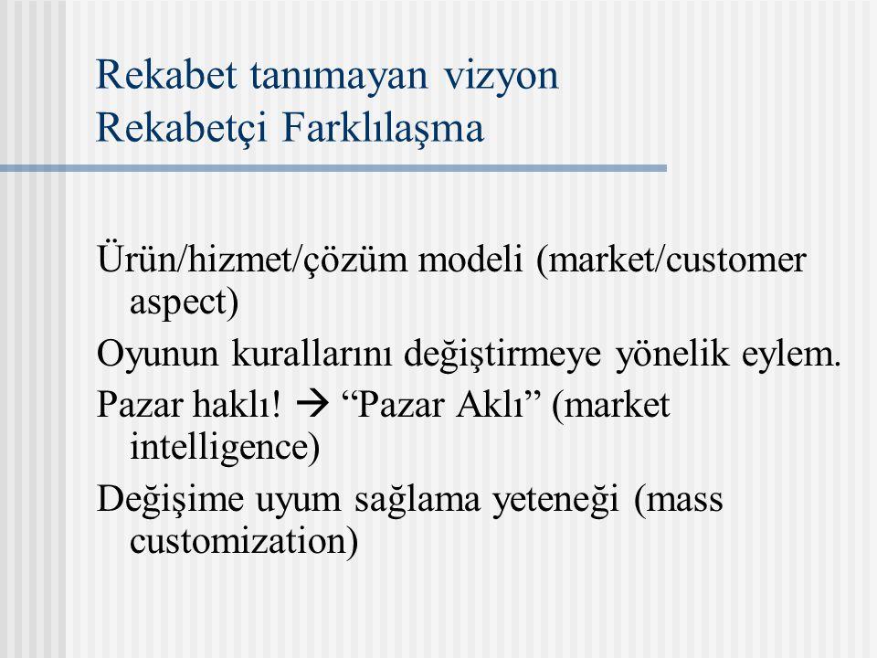 Rekabet tanımayan vizyon Rekabetçi Farklılaşma Ürün/hizmet/çözüm modeli (market/customer aspect) Oyunun kurallarını değiştirmeye yönelik eylem. Pazar