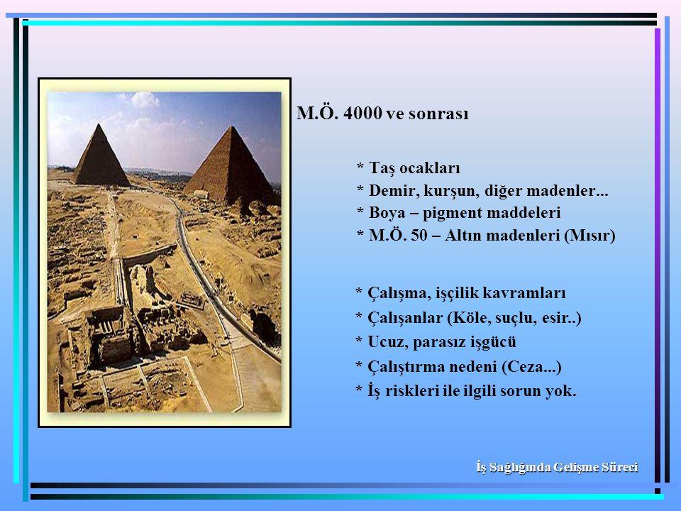M.Ö. 4000 ve sonrası * Taş ocakları * Demir, kurşun, diğer madenler... * Boya – pigment maddeleri * M.Ö. 50 – Altın madenleri (Mısır) * Çalışma, işçil