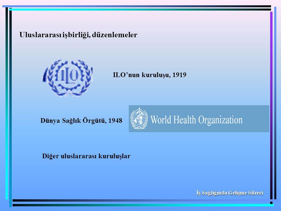 İş Sağlığında Gelişme Süreci Uluslararası işbirliği, düzenlemeler ILO'nun kuruluşu, 1919 Dünya Sağlık Örgütü, 1948 Diğer uluslararası kuruluşlar