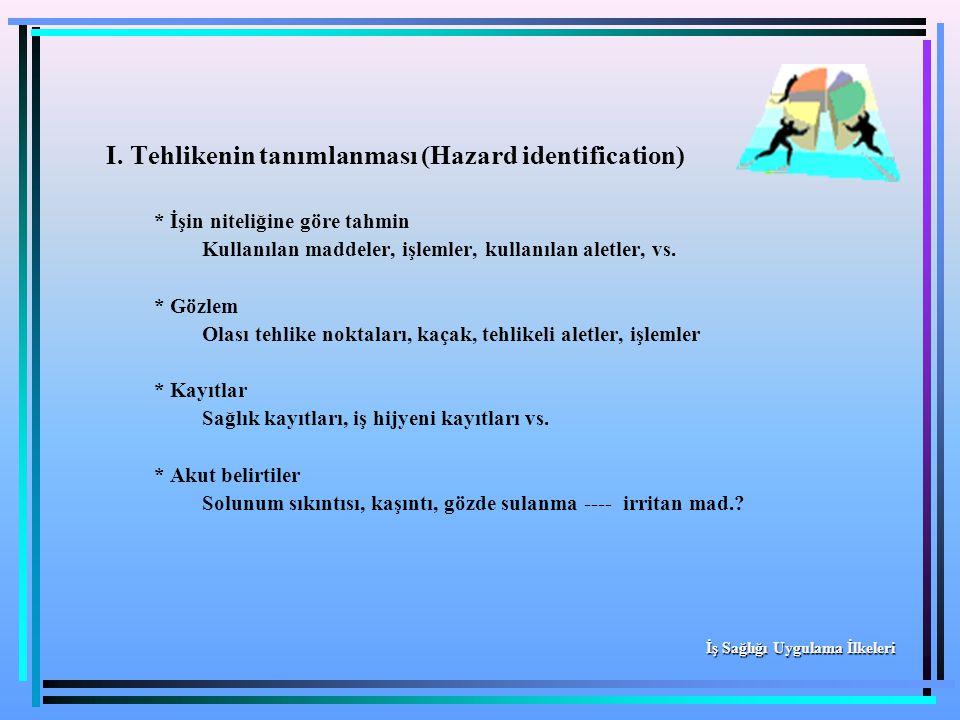 I. Tehlikenin tanımlanması (Hazard identification) * İşin niteliğine göre tahmin Kullanılan maddeler, işlemler, kullanılan aletler, vs. * Gözlem Olası