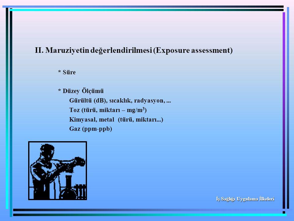 II. Maruziyetin değerlendirilmesi (Exposure assessment) * Süre * Düzey Ölçümü Gürültü (dB), sıcaklık, radyasyon,... Toz (türü, miktarı – mg/m 3 ) Kimy