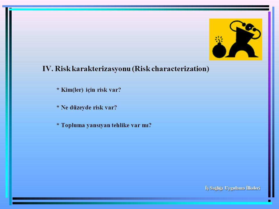 IV. Risk karakterizasyonu (Risk characterization) * Kim(ler) için risk var? * Ne düzeyde risk var? * Topluma yansıyan tehlike var mı? İş Sağlığı Uygul