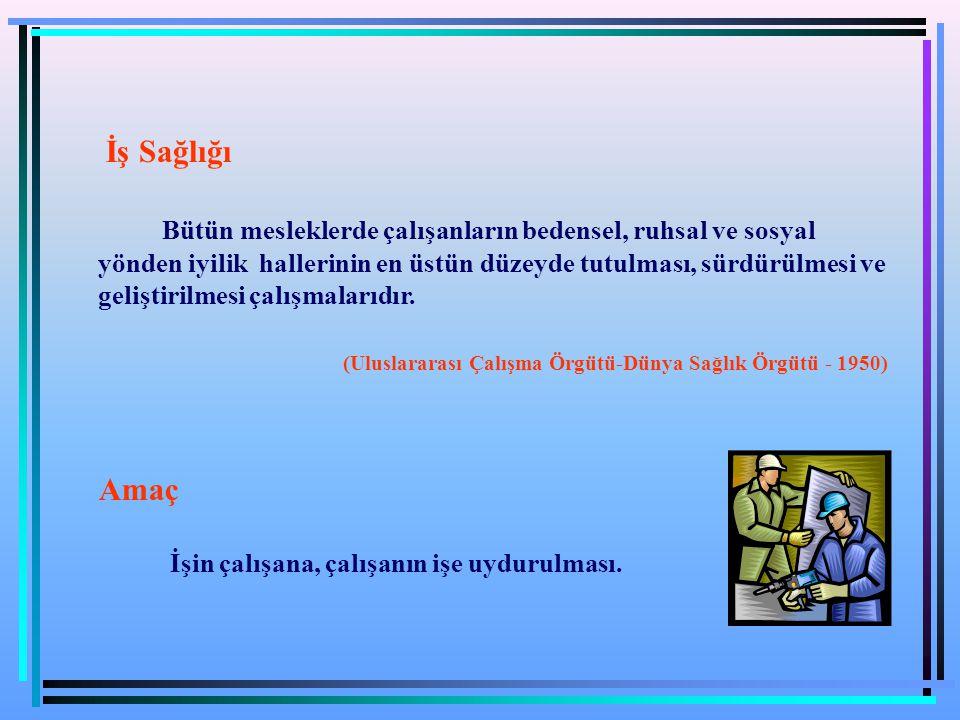 ÇALIŞMA HAYATINDA ETİK Etik  Ethos (Yunanca)  Ahlak Kuramı  Teorik Ahlak Çalışma Hayatında Etik Konular