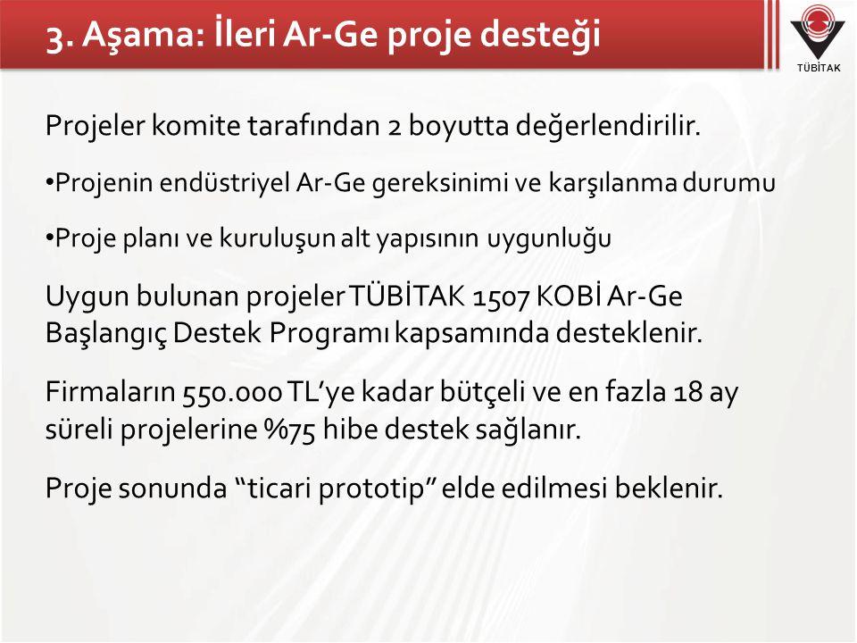 TÜBİTAK 3. Aşama: İleri Ar-Ge proje desteği Projeler komite tarafından 2 boyutta değerlendirilir. Projenin endüstriyel Ar-Ge gereksinimi ve karşılanma