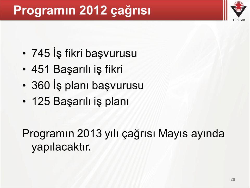 TÜBİTAK Programın 2012 çağrısı 745 İş fikri başvurusu 451 Başarılı iş fikri 360 İş planı başvurusu 125 Başarılı iş planı Programın 2013 yılı çağrısı M