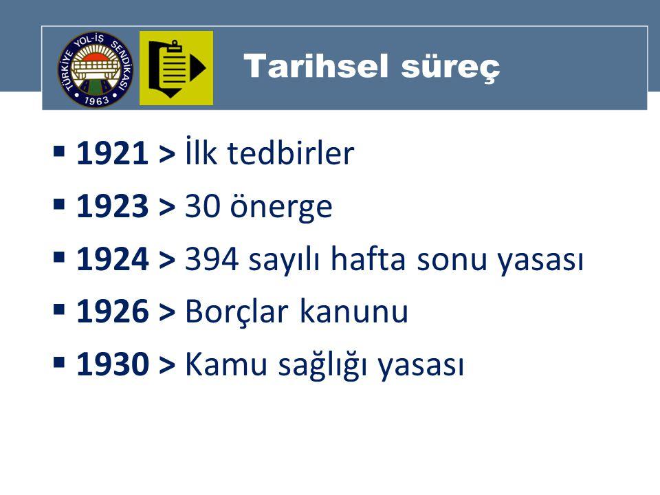 Tarihsel süreç  1921 > İlk tedbirler  1923 > 30 önerge  1924 > 394 sayılı hafta sonu yasası  1926 > Borçlar kanunu  1930 > Kamu sağlığı yasası