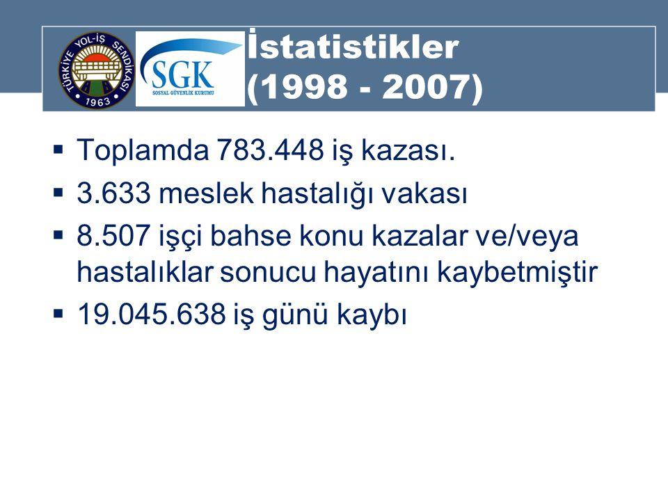 İstatistikler (1998 - 2007)  Toplamda 783.448 iş kazası.