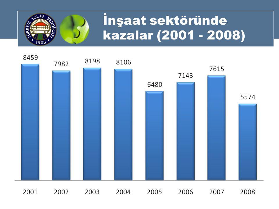 İnşaat sektöründe kazalar (2001 - 2008)