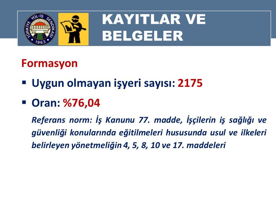 KAYITLAR VE BELGELER Formasyon  Uygun olmayan işyeri sayısı: 2175  Oran: %76,04 Referans norm: İş Kanunu 77.