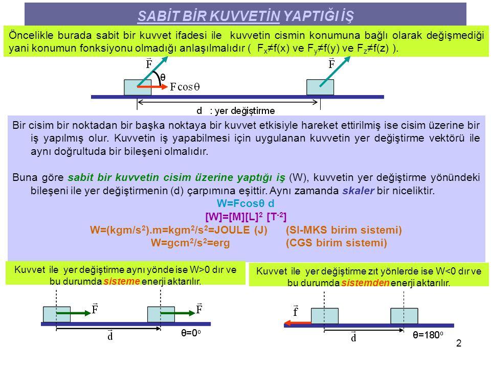 2 SABİT BİR KUVVETİN YAPTIĞI İŞ Öncelikle burada sabit bir kuvvet ifadesi ile kuvvetin cismin konumuna bağlı olarak değişmediği yani konumun fonksiyon
