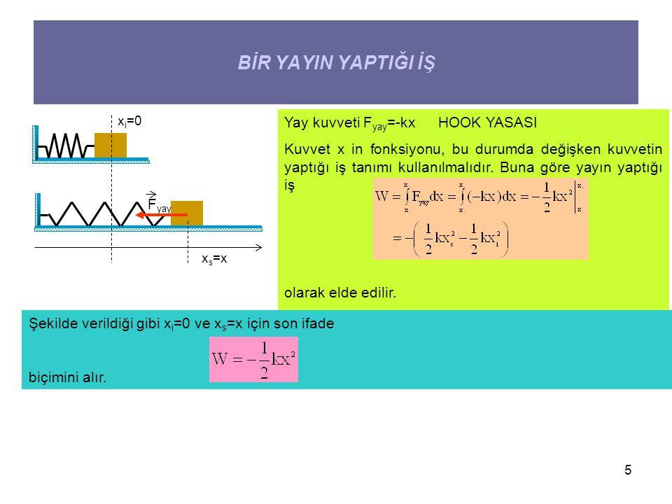5 BİR YAYIN YAPTIĞI İŞ Yay kuvveti F yay =-kx HOOK YASASI Kuvvet x in fonksiyonu, bu durumda değişken kuvvetin yaptığı iş tanımı kullanılmalıdır. Buna
