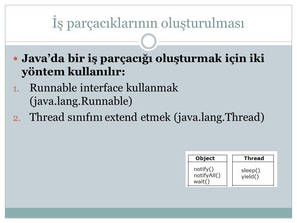 İş parçacıklarının oluşturulması Java'da bir iş parçacığı oluşturmak için iki yöntem kullanılır: 1. Runnable interface kullanmak (java.lang.Runnable)