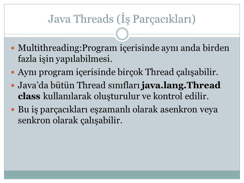 Java Threads (İş Parçacıkları) Multithreading:Program içerisinde aynı anda birden fazla işin yapılabilmesi. Aynı program içerisinde birçok Thread çalı