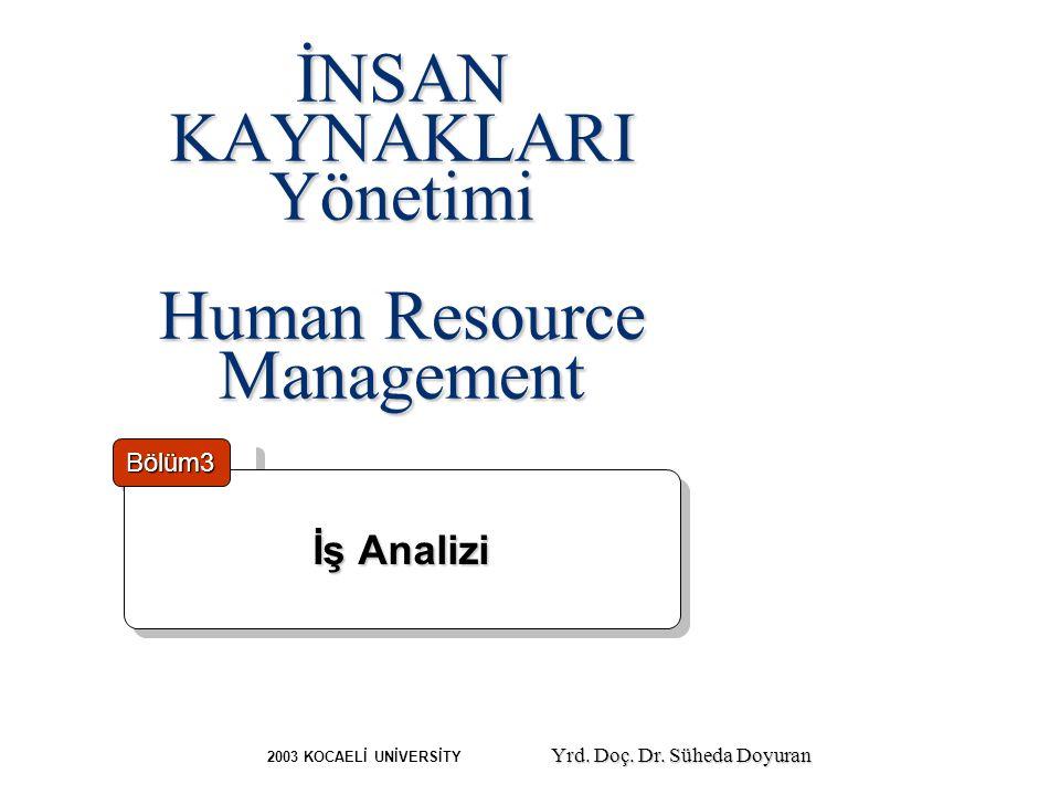 6–12 İşlevsel iş analizi Çalışanın yaptığı işte veri, insan ve nesnelerle olan etkileşim derecesi ve niteliğini standart cümle ve tanımlarla ortaya çıkarma tekniğidir.