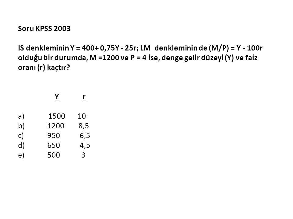Soru KPSS 2010 Reel milli gelirde bir artış olduğunda para talebi ile faiz oranı nasıl değişir.