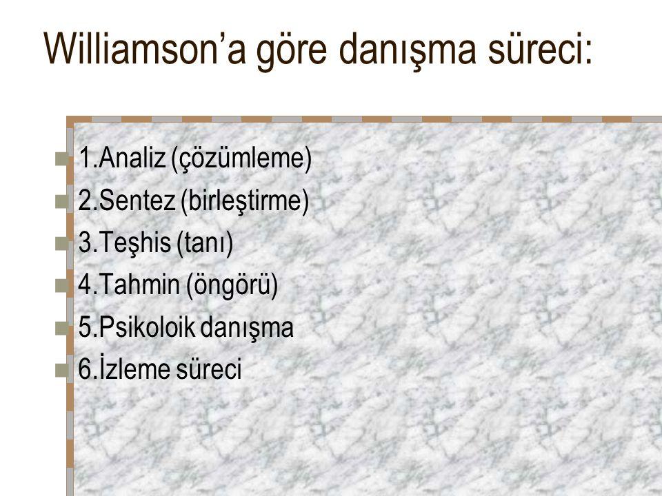 Williamson'a göre danışma süreci: 1.Analiz (çözümleme) 2.Sentez (birleştirme) 3.Teşhis (tanı) 4.Tahmin (öngörü) 5.Psikoloik danışma 6.İzleme süreci