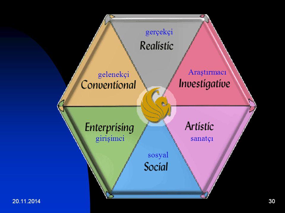 20.11.201430 gerçekçi Araştırmacı sanatçı sosyal gelenekçi girişimci