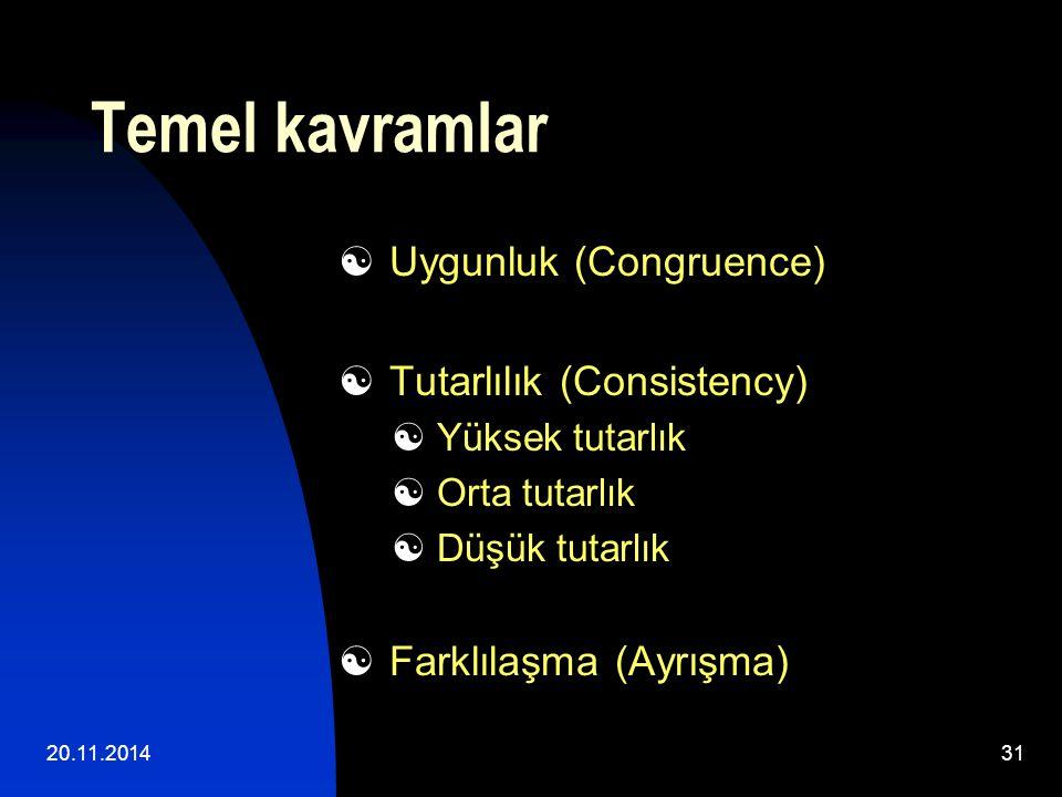 20.11.201431  Uygunluk (Congruence)  Tutarlılık (Consistency)  Yüksek tutarlık  Orta tutarlık  Düşük tutarlık  Farklılaşma (Ayrışma) Temel kavramlar