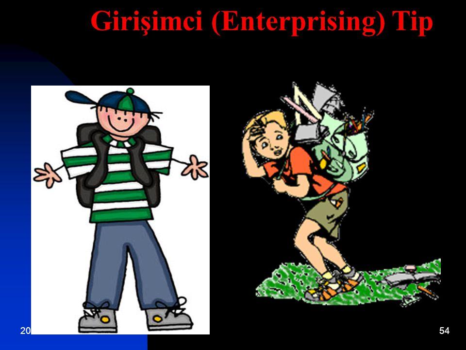 20.11.201454 Girişimci (Enterprising) Tip