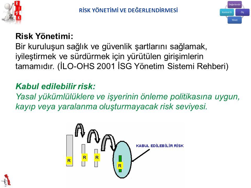 Risk Yönetimi: Bir kuruluşun sağlık ve güvenlik şartlarını sağlamak, iyileştirmek ve sürdürmek için yürütülen girişimlerin tamamıdır. (İLO-OHS 2001 İS