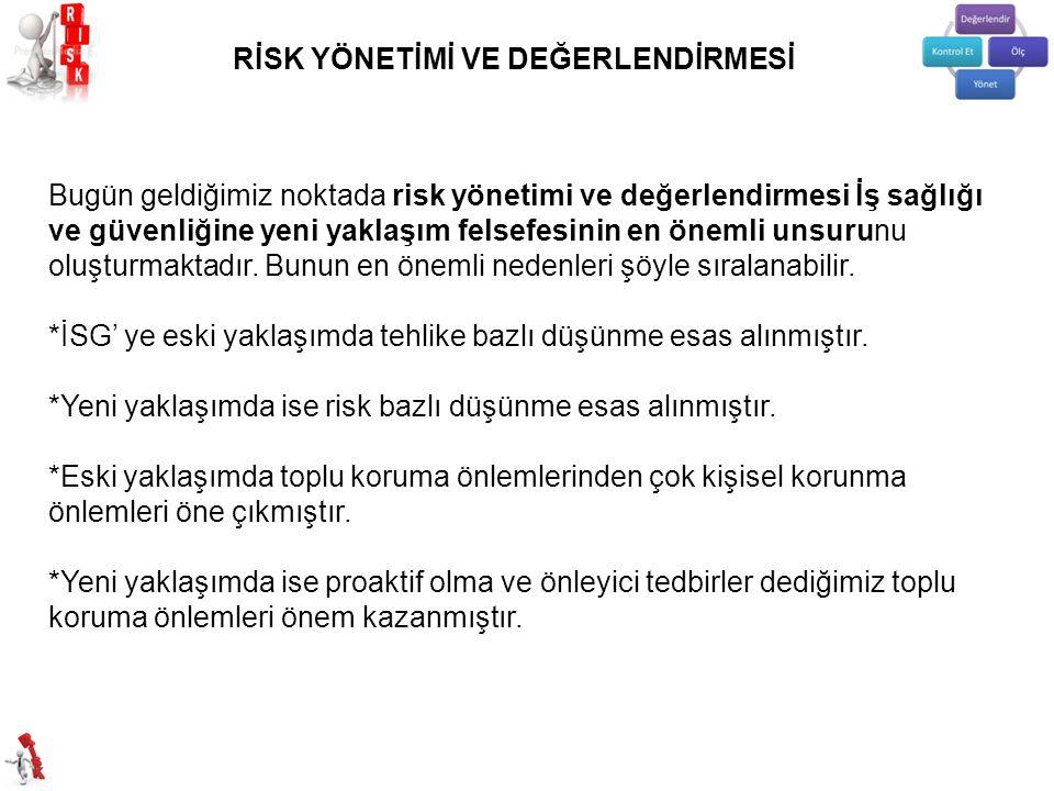 Bugün geldiğimiz noktada risk yönetimi ve değerlendirmesi İş sağlığı ve güvenliğine yeni yaklaşım felsefesinin en önemli unsurunu oluşturmaktadır. Bun