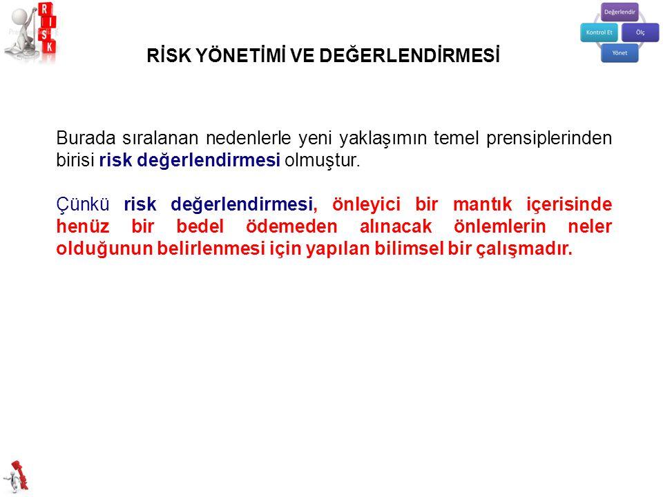 Burada sıralanan nedenlerle yeni yaklaşımın temel prensiplerinden birisi risk değerlendirmesi olmuştur. Çünkü risk değerlendirmesi, önleyici bir mantı