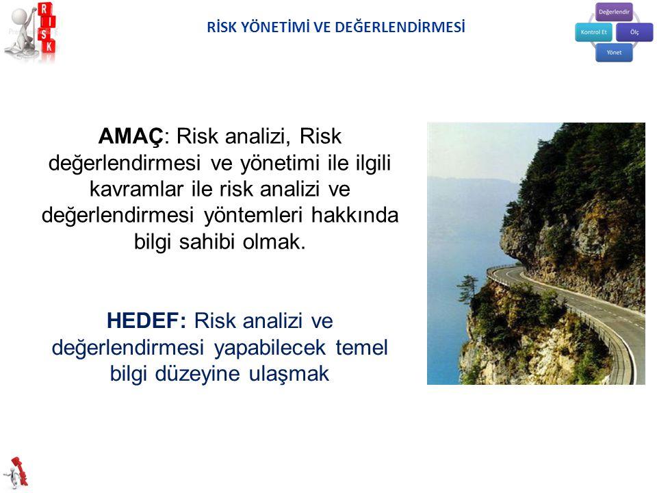 AMAÇ: Risk analizi, Risk değerlendirmesi ve yönetimi ile ilgili kavramlar ile risk analizi ve değerlendirmesi yöntemleri hakkında bilgi sahibi olmak.
