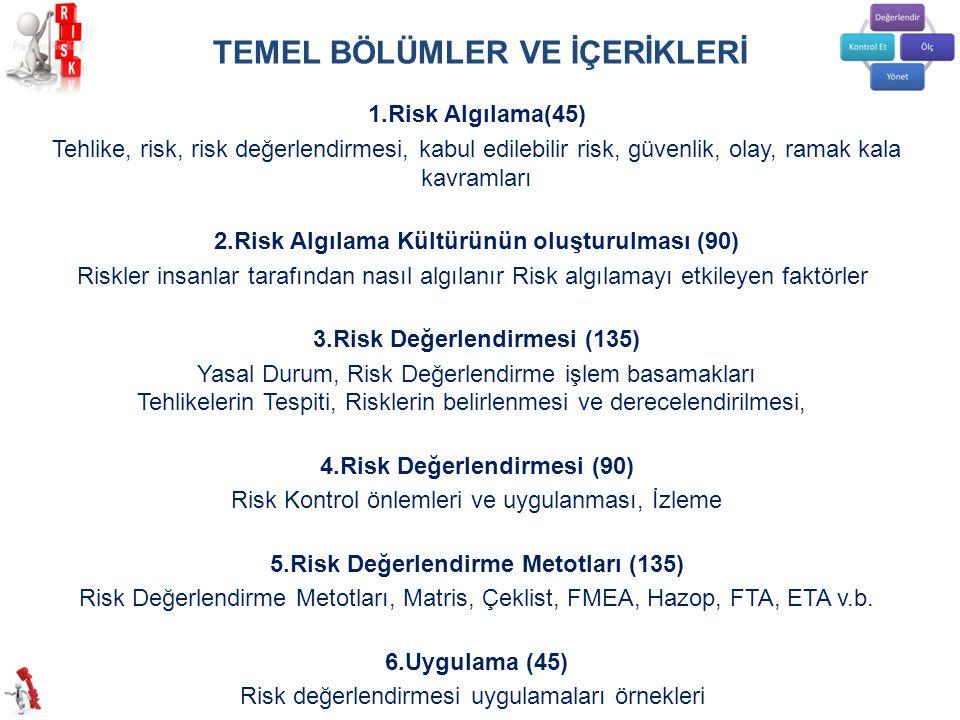 YASALARDA RİSK DEĞERLENDİRMESİ 20/6/2012 tarihli ve 6331 sayılı İş Sağlığı ve Güvenliği Kanunu kapsamındaki işyerlerini kapsayan ve 30 Aralık 2012 de yürürlüğe giren İŞ SAĞLIĞI VE GÜVENLİĞİ RİSK DEĞERLENDİRMESİ YÖNETMELİĞİ gereğince Risk Değerlendirmesi Aşamaları: YÖNETMELİK MADDE 7 – Risk değerlendirmesi (1) Risk değerlendirmesi; tüm işyerleri için tasarım veya kuruluş aşamasından başlamak üzere; I- Tehlikeleri tanımlama, II- Riskleri belirleme ve analiz etme, III- Risk kontrol tedbirlerinin kararlaştırılması, IV- Dokümantasyon, V- Yapılan çalışmaların güncellenmesi ve gerektiğinde yenileme aşamaları izlenerek gerçekleştirilir.