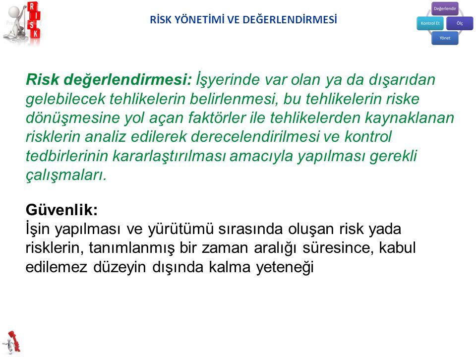 (1) Risklerin kontrolünde şu adımlar uygulanır.