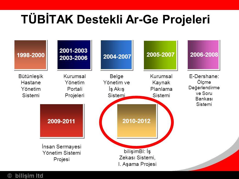 © bilişim ltd TÜBİTAK Destekli Ar-Ge Projeleri 2005 Bütünleşik Hastane Yönetim Sistemi Kurumsal Kaynak Planlama Sistemi Kurumsal Yönetim Portali Proje