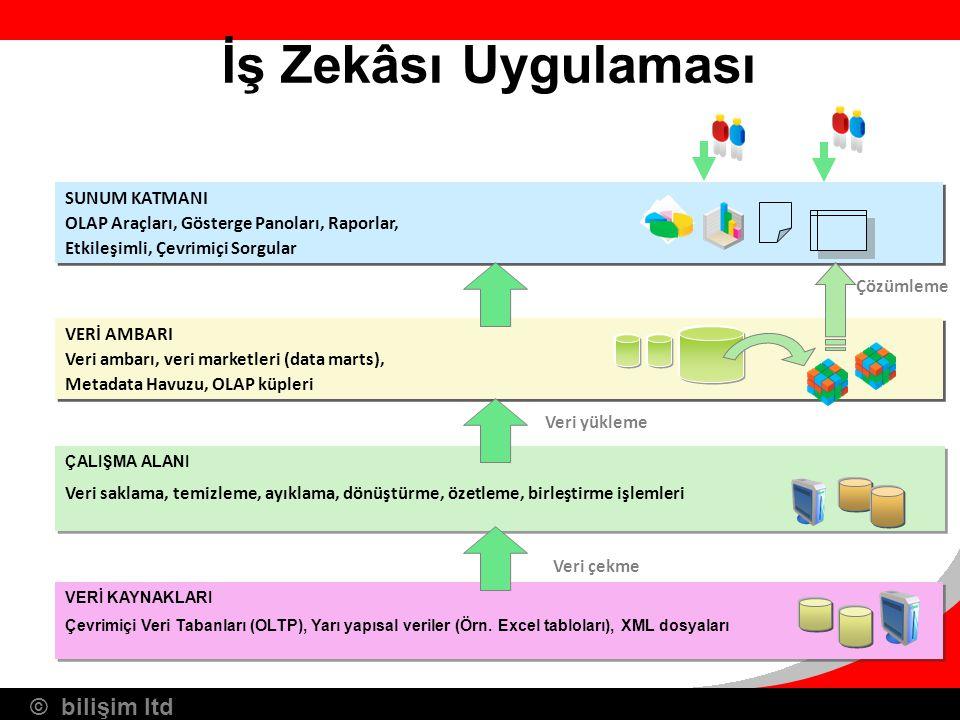 © bilişim ltd VERİ KAYNAKLARI Çevrimiçi Veri Tabanları (OLTP), Yarı yapısal veriler (Örn. Excel tabloları), XML dosyaları VERİ KAYNAKLARI Çevrimiçi Ve