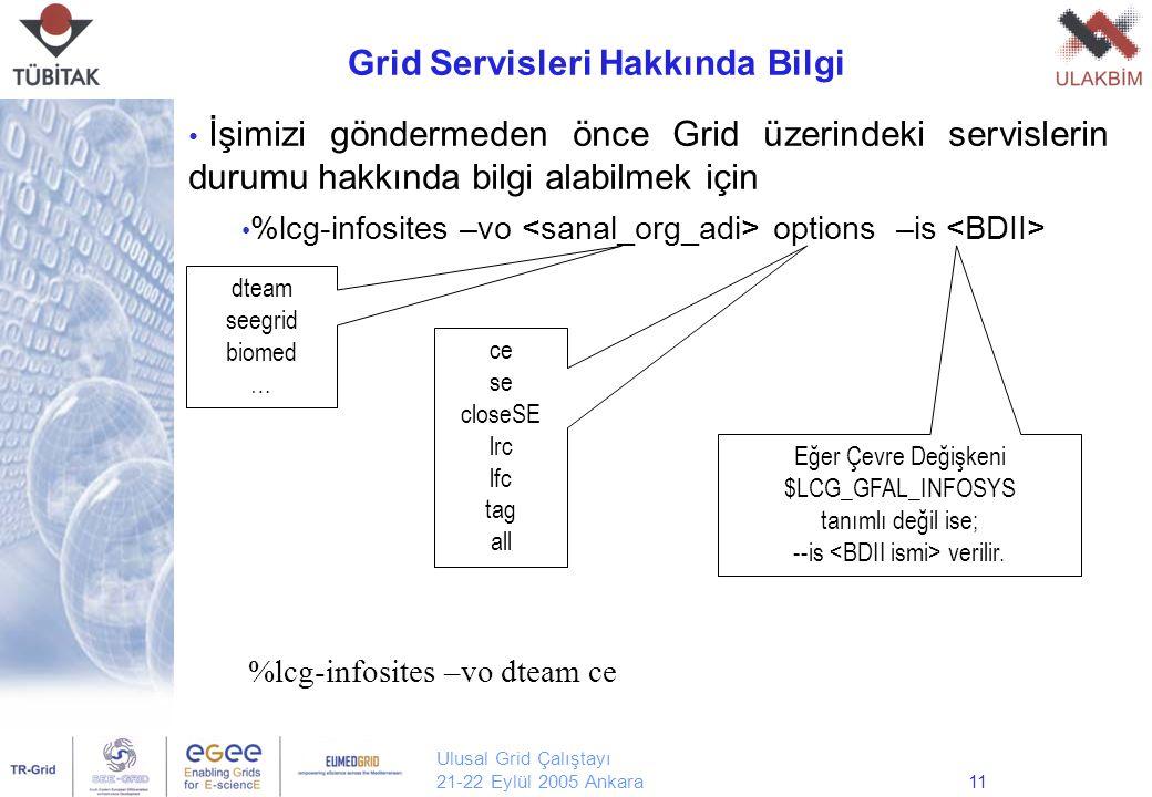 Ulusal Grid Çalıştayı 21-22 Eylül 2005 Ankara11 dteam seegrid biomed … İşimizi göndermeden önce Grid üzerindeki servislerin durumu hakkında bilgi alabilmek için %lcg-infosites –vo options –is Grid Servisleri Hakkında Bilgi ce se closeSE lrc lfc tag all Eğer Çevre Değişkeni $LCG_GFAL_INFOSYS tanımlı değil ise; --is verilir.