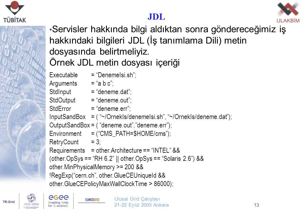 Ulusal Grid Çalıştayı 21-22 Eylül 2005 Ankara13 Servisler hakkında bilgi aldıktan sonra göndereceğimiz iş hakkındaki bilgileri JDL (İş tanımlama Dili) metin dosyasında belirtmeliyiz.