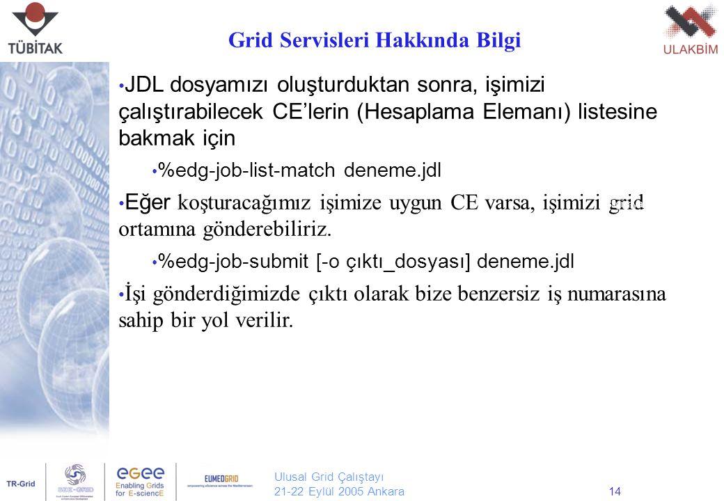 Ulusal Grid Çalıştayı 21-22 Eylül 2005 Ankara14 JDL dosyamızı oluşturduktan sonra, işimizi çalıştırabilecek CE'lerin (Hesaplama Elemanı) listesine bakmak için %edg-job-list-match deneme.jdl Eğer koşturacağımız işimize uygun CE varsa, işimizi grid ortamına gönderebiliriz.