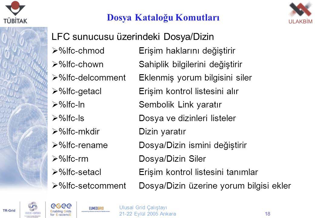 Ulusal Grid Çalıştayı 21-22 Eylül 2005 Ankara18 LFC sunucusu üzerindeki Dosya/Dizin  %lfc-chmodErişim haklarını değiştirir  %lfc-chownSahiplik bilgilerini değiştirir  %lfc-delcommentEklenmiş yorum bilgisini siler  %lfc-getaclErişim kontrol listesini alır  %lfc-lnSembolik Link yaratır  %lfc-lsDosya ve dizinleri listeler  %lfc-mkdirDizin yaratır  %lfc-renameDosya/Dizin ismini değiştirir  %lfc-rmDosya/Dizin Siler  %lfc-setaclErişim kontrol listesini tanımlar  %lfc-setcommentDosya/Dizin üzerine yorum bilgisi ekler Dosya Kataloğu Komutları Yrd.