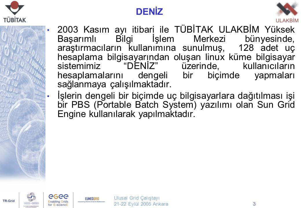 Ulusal Grid Çalıştayı 21-22 Eylül 2005 Ankara3 DENİZ 2003 Kasım ayı itibari ile TÜBİTAK ULAKBİM Yüksek Başarımlı Bilgi İşlem Merkezi bünyesinde, araştırmacıların kullanımına sunulmuş, 128 adet uç hesaplama bilgisayarından oluşan linux küme bilgisayar sistemimiz DENİZ üzerinde, kullanıcıların hesaplamalarını dengeli bir biçimde yapmaları sağlanmaya çalışılmaktadır.