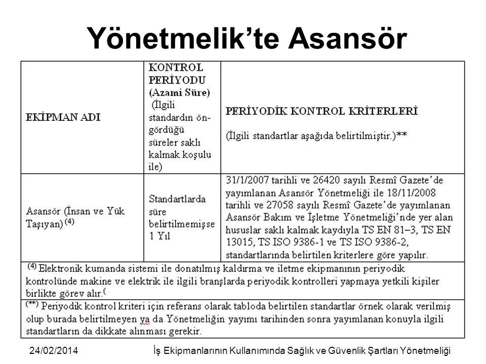24/02/2014İş Ekipmanlarının Kullanımında Sağlık ve Güvenlik Şartları Yönetmeliği Yönetmelik'te Asansör