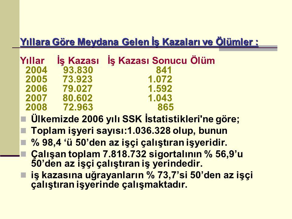 Türk hukuk mevzuatında, İş kazaları: Oluşmaması için İş Hukuku mevzuatı ile, Oluştuktan sonra kişinin uğradığı zararın giderilmesi için Sosyal Sigortalar ve Borçlar hukuku mevzuatı ile güvenceye alınmıştır.