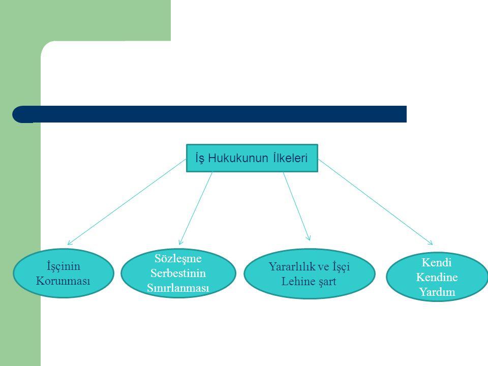 Toplu İş Hukuku; Toplu İş Hukukunun konusu ise kolektif düzeyde iş ilişkileridir.