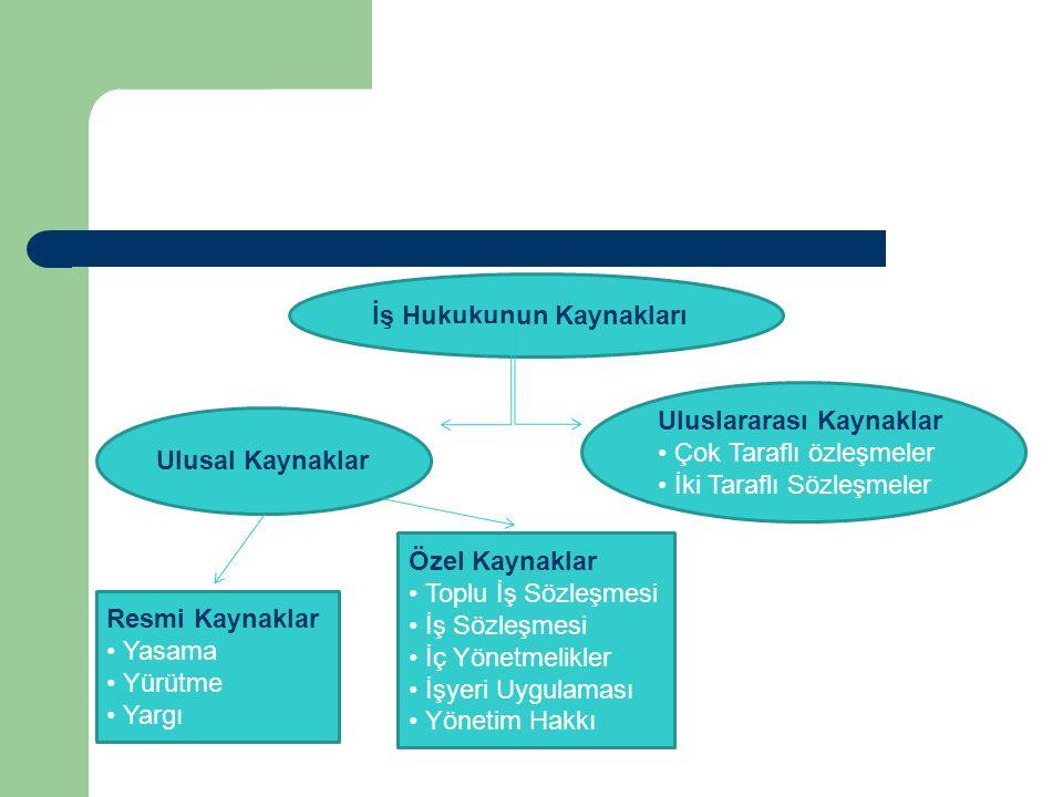İş Hukukunun Kaynakları Ulusal Kaynaklar Uluslararası Kaynaklar Çok Taraflı özleşmeler İki Taraflı Sözleşmeler Resmi Kaynaklar Yasama Yürütme Yargı Öz