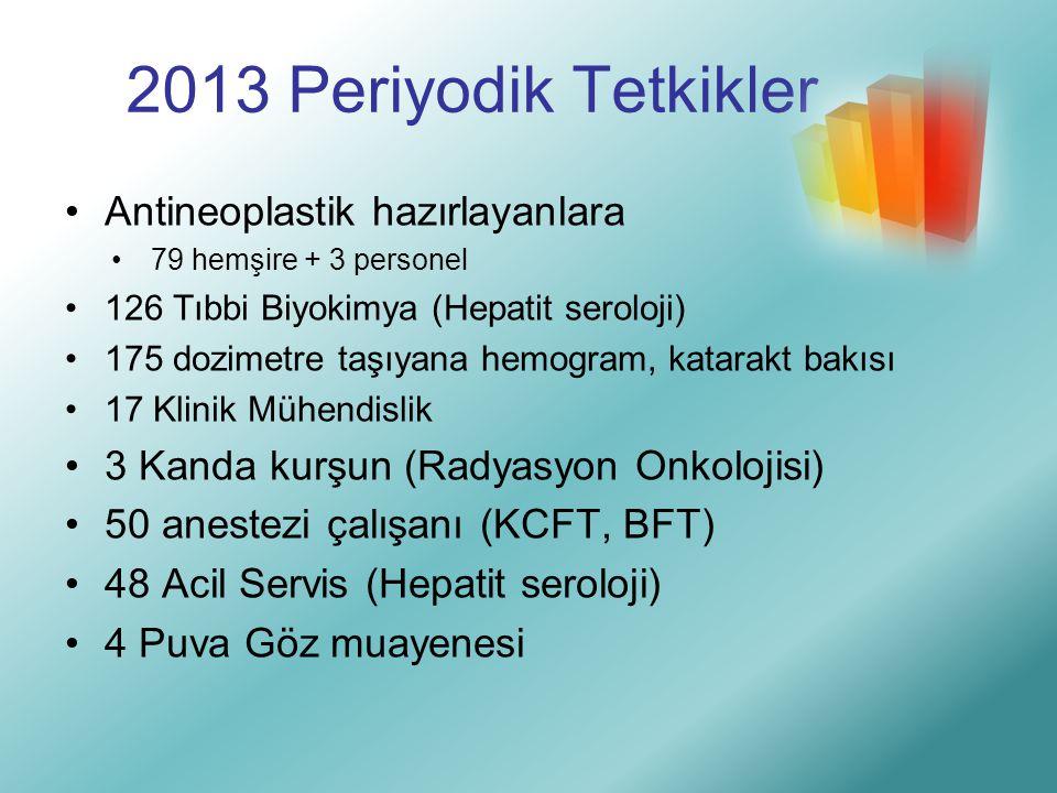 2013 Periyodik Tetkikler Antineoplastik hazırlayanlara 79 hemşire + 3 personel 126 Tıbbi Biyokimya (Hepatit seroloji) 175 dozimetre taşıyana hemogram,