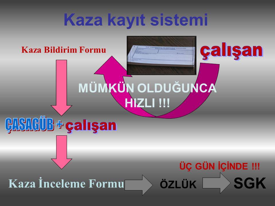 Kaza kayıt sistemi Kaza Bildirim Formu Kaza İnceleme Formu SGK ÖZLÜK MÜMKÜN OLDUĞUNCA HIZLI !!! ÜÇ GÜN İÇİNDE !!!